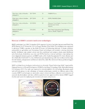 Page 94 - 2010-11 pdf